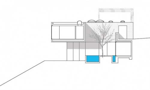 minimalist white house by C18 Architekten