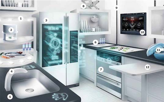 IKEAs Futuristic Kitchen Concept for 2040 IKEAs Futuristic Kitchen Concept for 2040